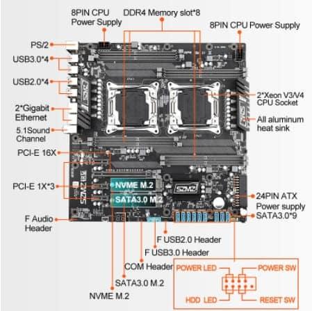 motherboard conectores y puertos szmz z8 dual