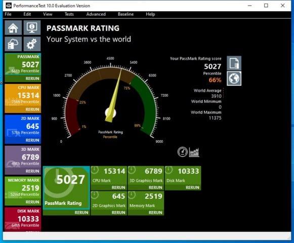 passmark rating performancetest 10.0