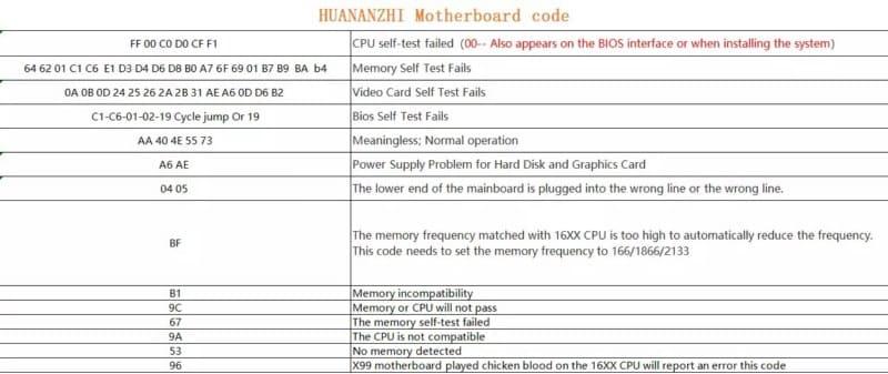 codigos errores placas huananzhi
