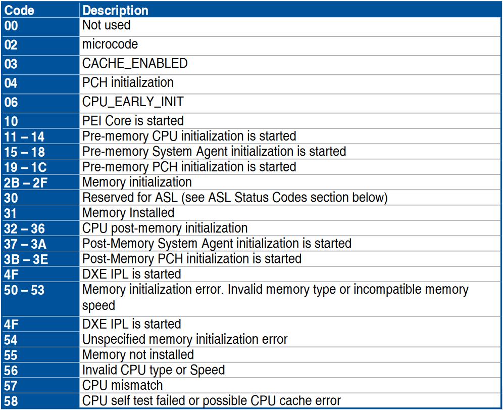 q-code-asus-tabla-error-1