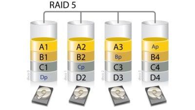 configuracion raid 5