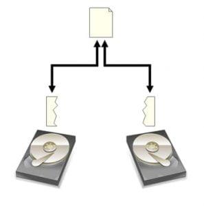 diagrama configuracion raid 0