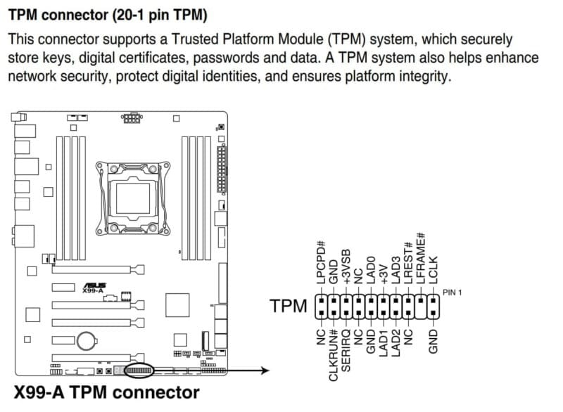 TPM connector 20-1 pin ASUS X99-A
